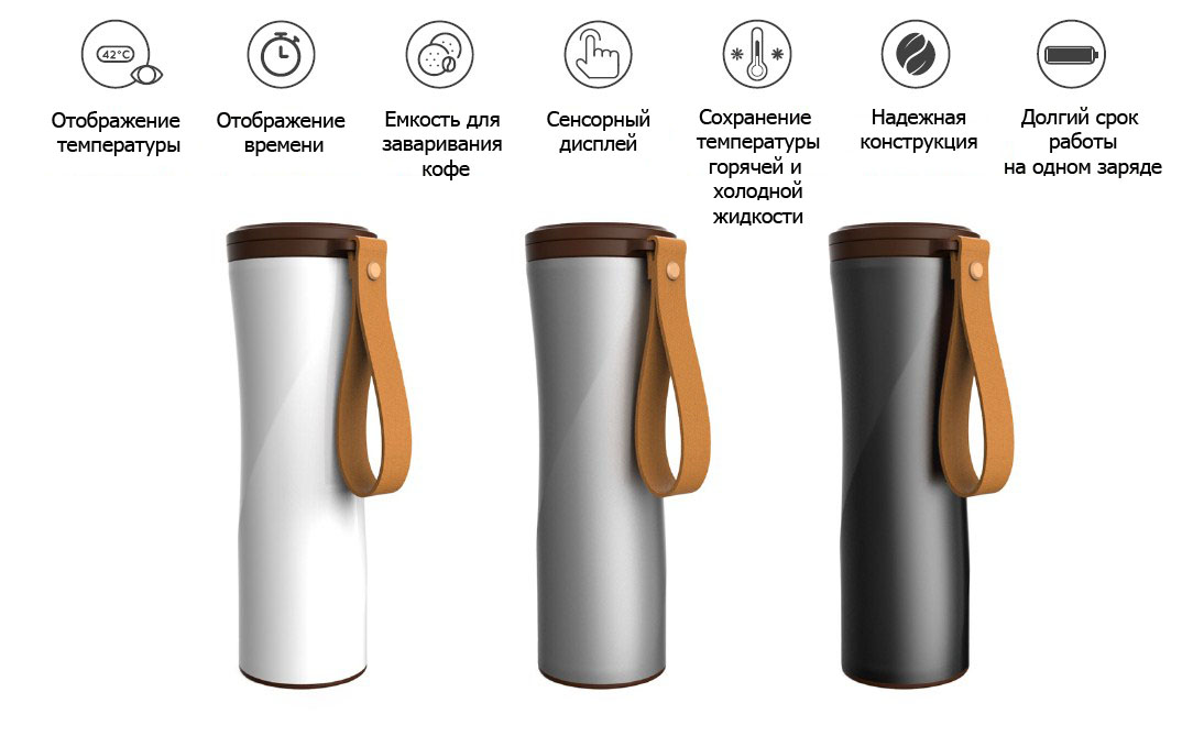 KissKissFish MOKA Smart Coffee Tumbler  термодатчик
