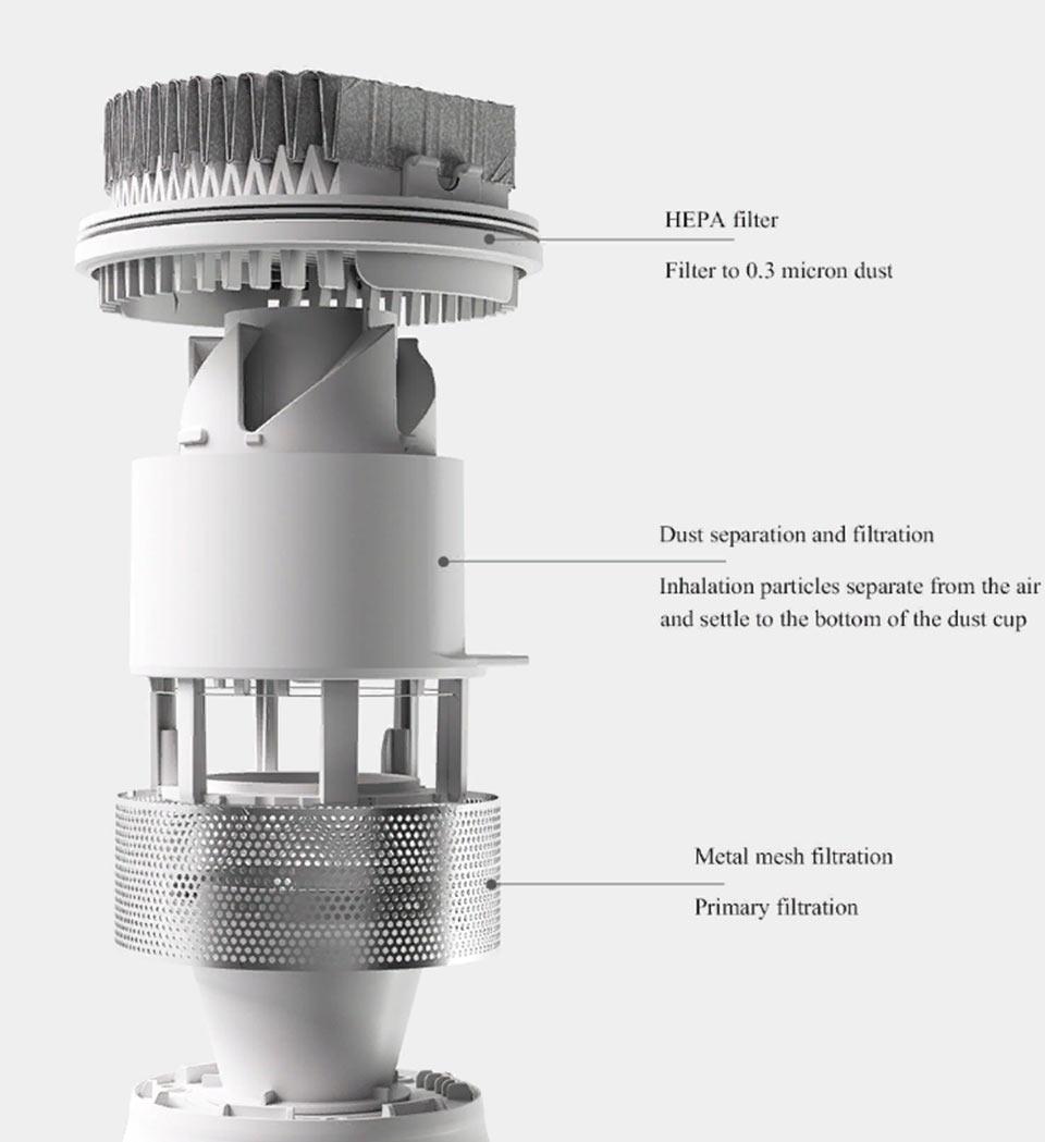 Roidmi F8E Handheld Vacuum Cleaner фильтр очистки
