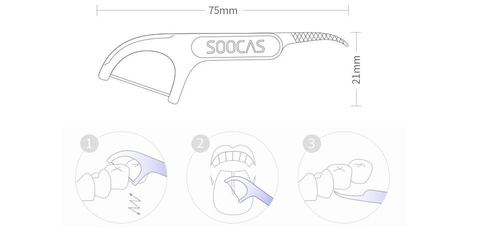 Профессиональная зубная нить SOOCAS размер и иллюстрация чистки