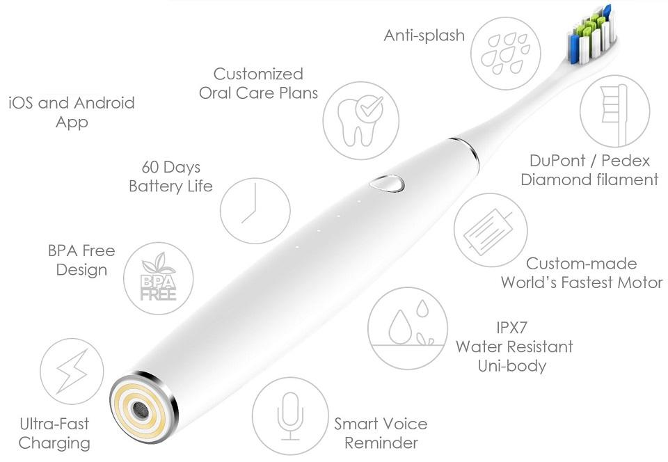 Электрическая зубная щетка Oclean One особенности