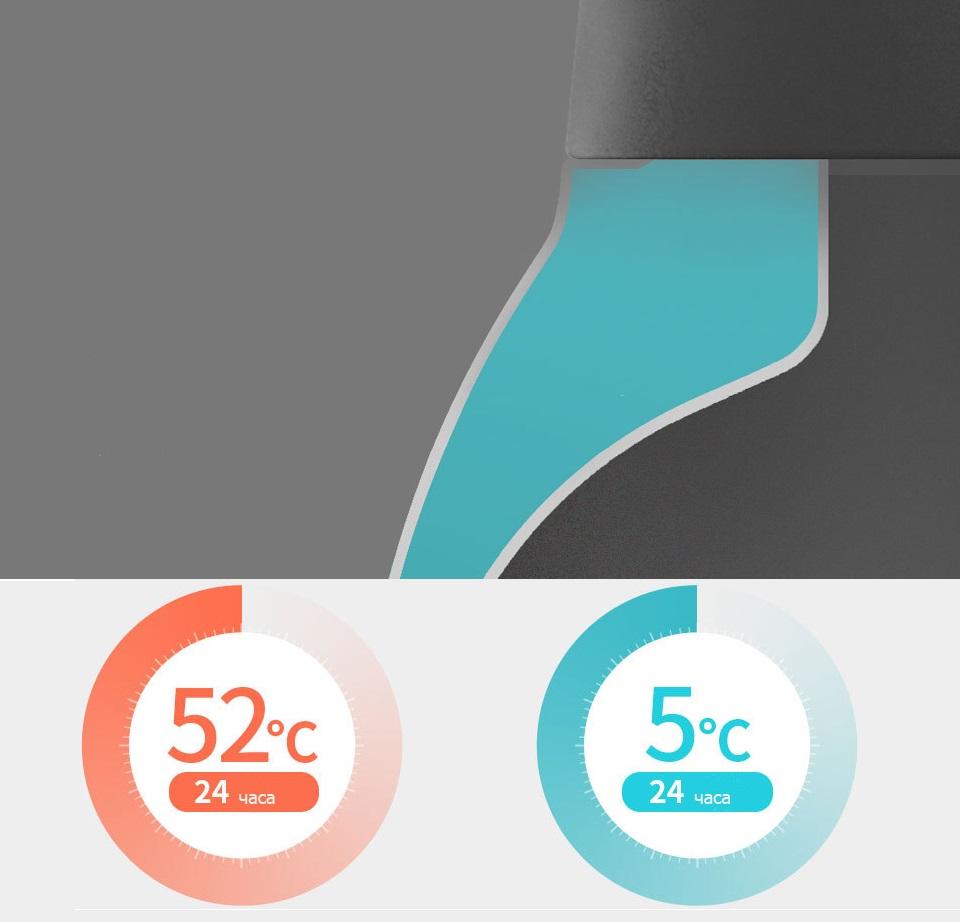 Термос Viomi stainless vacuum cup Black 1500 ml сохранение температуры