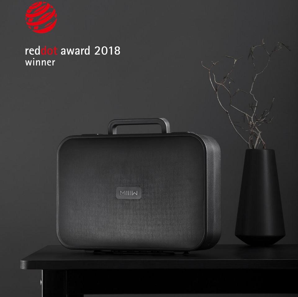 Набор инструментов MiiiW Toolbox премия за дизайн