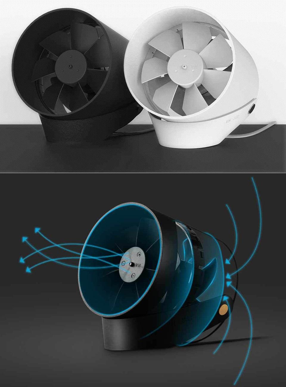 Вентилятор VH USB Futaba  в черном и белом цвете